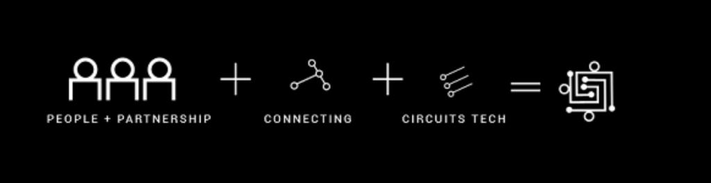 techshake_logo