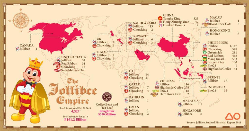 Jolibee-world